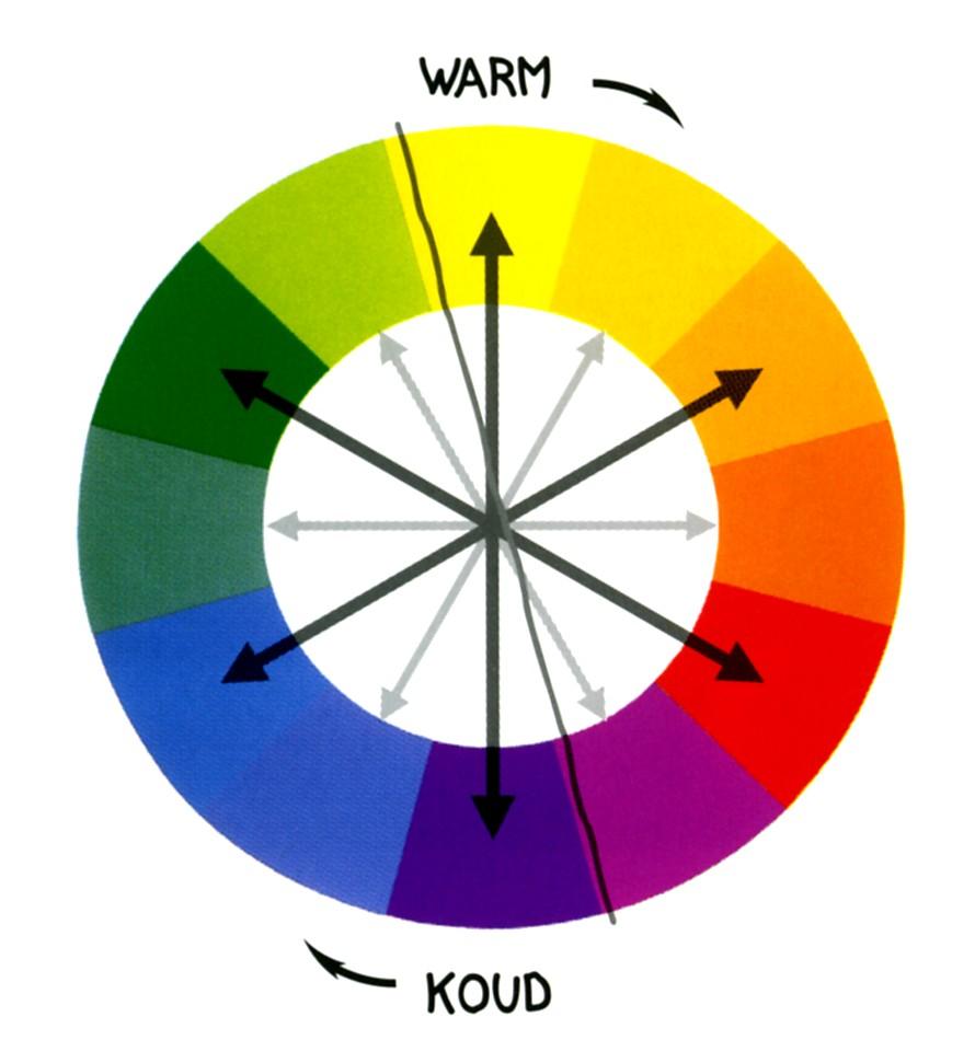 Warme-en-koude-kleuren-kleurencirkel